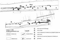 Cronica Cercetărilor Arheologice din România, Campania 2001. Raportul nr. 29, B&#226;zd&#226;na, Cucuioava (La Cetate)<br /><a href='http://foto.cimec.ro/cronica/2001/029/fig3.jpg' target=_blank>Priveşte aceeaşi imagine într-o fereastră nouă</a>