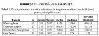 Cronica Cercetărilor Arheologice din România, Campania 2002. Raportul nr. 30, Bordu&#351;ani, Popina Mare (Popina Bordu&#351;ani)<br /><a href='http://foto.cimec.ro/cronica/2002/030/BORDUSANItabelpestijpg.jpg' target=_blank>Priveşte aceeaşi imagine într-o fereastră nouă</a>