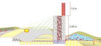 Cronica Cercetărilor Arheologice din România, Campania 2003. Raportul nr. 154, Răcarii De Jos<br /><a href='http://foto.cimec.ro/cronica/2003/154/racari-fig-06-reconstr.jpg' target=_blank>Priveşte aceeaşi imagine într-o fereastră nouă</a>