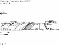 Cronica Cercetărilor Arheologice din România, Campania 2003. Raportul nr. 180, Stelnica, Grădiştea Mare<br /><a href='http://foto.cimec.ro/cronica/2003/180/stelnica-gradistea-mare-3.jpg' target=_blank>Priveşte aceeaşi imagine într-o fereastră nouă</a>