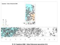 Cronica Cercetărilor Arheologice din România, Campania 2006. Raportul nr. 51, Capidava, Vlahcanara (Apa Vlahilor).<br /> Sectorul 06-ilustratie sector X.<br /><a href='http://foto.cimec.ro/cronica/2006/051/rsz-5.jpg' target=_blank>Priveşte aceeaşi imagine într-o fereastră nouă</a>