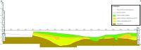 Cronica Cercetărilor Arheologice din România, Campania 2016. Raportul nr. 93, Bârnova<br /><a href='http://foto.cimec.ro/cronica/2016/093-Barnova-IS-Punct-Manasirea-Barnova/fig-3.jpg' target=_blank>Priveşte aceeaşi imagine într-o fereastră nouă</a>