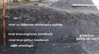 Cronica Cercetărilor Arheologice din România, Campania 2018. Raportul nr. 14, Câmpulung, Str. Negru Vodă, nr. 76.<br /> Sectorul ilustratii.<br /><a href='http://foto.cimec.ro/cronica/2018/1-sistematice/014-Campulung-Negru-voda-70-AG-s/ilustratii/fig-2.jpg' target=_blank>Priveşte aceeaşi imagine într-o fereastră nouă</a>