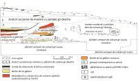 """Cronica Cercetărilor Arheologice din România, Campania 2018. Raportul nr. 86, Tulcea, Parcul """"Monumentul Independenţei""""<br /><a href='http://foto.cimec.ro/cronica/2018/1-sistematice/086-Tulcea-Aegysusu-TL-s/fig-2-sector-vest-profilul-sudic-al-s-i.jpg' target=_blank>Priveşte aceeaşi imagine într-o fereastră nouă</a>"""